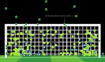 WM2014-penaltykick-shots